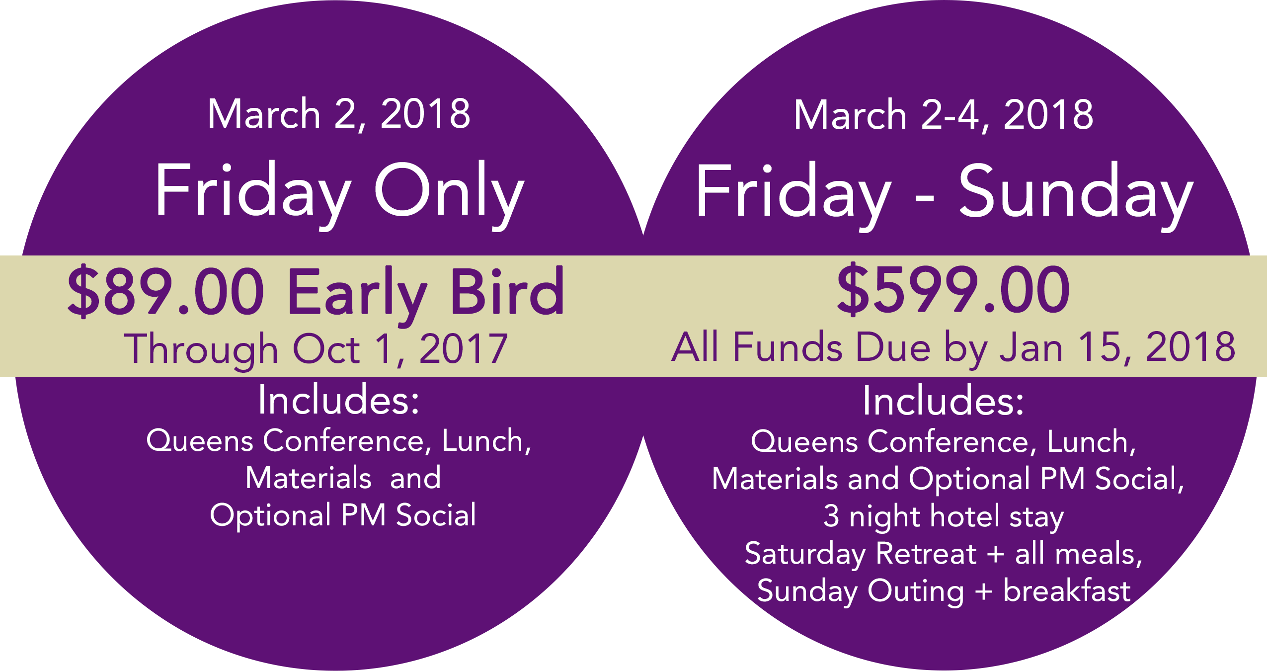 Queens 2018 stephanie c harper phr ccp chrm certified human if you are prepared to pre register and take advantage of the early bird rates you can do so now xflitez Choice Image